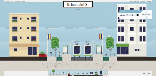 Urbanophil Street